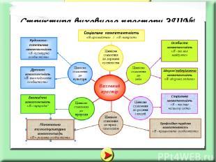 Структура виховного простору ЗШ№4