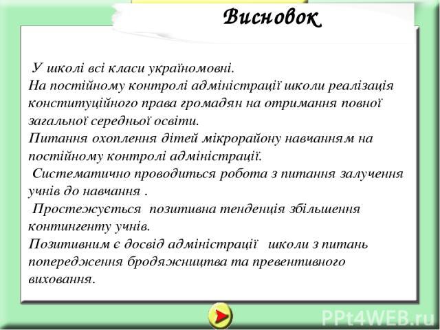 У школі всі класи україномовні. На постійному контролі адміністрації школи реалізація конституційного права громадян на отримання повної загальної середньої освіти. Питання охоплення дітей мікрорайону навчанням на постійному контролі адміністрації. …