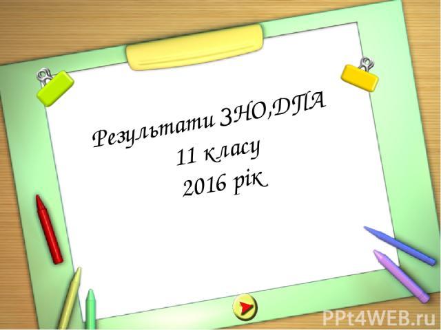 Результати ЗНО,ДПА 11 класу 2016 рік