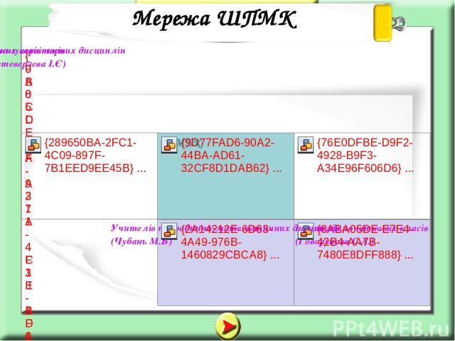 Мережа ШПМК