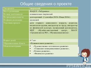 Общие сведения о проекте Тип проекта творческий Место реализации МАДОУ «Чебурашк