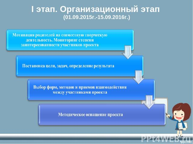 I этап. Организационный этап (01.09.2015г.-15.09.2016г.)