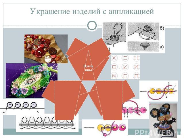 Украшение изделий с аппликацией Блестки Бисер Пуговицы