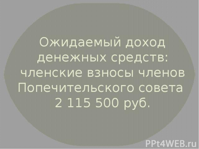 Ожидаемый доход денежных средств: членские взносы членов Попечительского совета 2 115 500 руб.