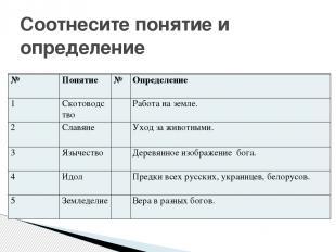 Соотнесите понятие и определение № Понятие № Определение 1 Скотоводство Работа н