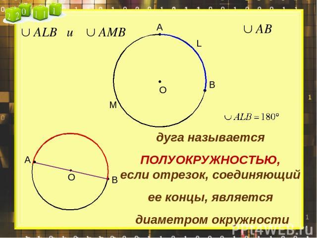 А В L M А В дуга называется ПОЛУОКРУЖНОСТЬЮ, если отрезок, соединяющий ее концы, является диаметром окружности
