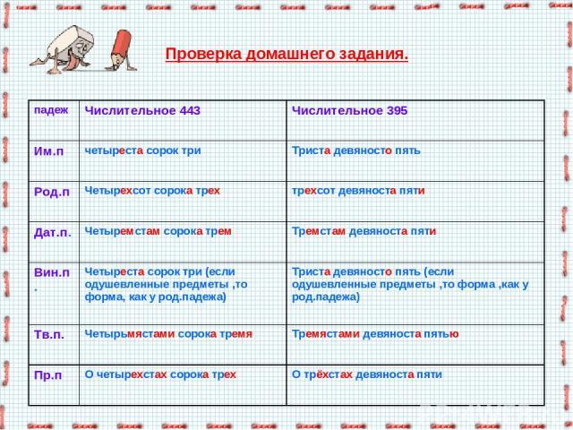 Комплект таблиц русский язык