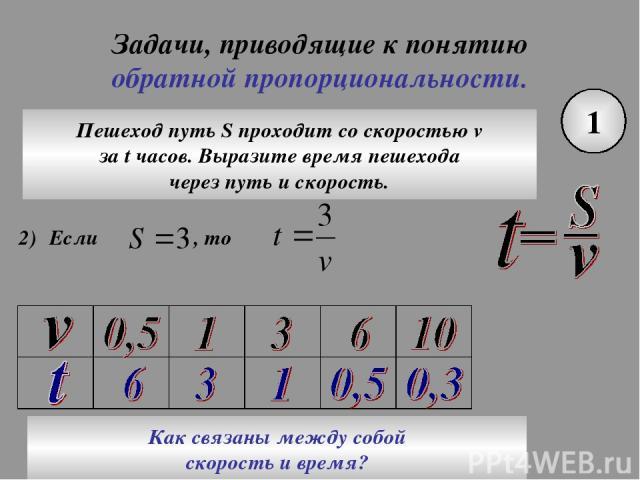 Задачи, приводящие к понятию обратной пропорциональности. 1 Пешеход путь S проходит со скоростью v за t часов. Выразите время пешехода через путь и скорость. Как связаны между собой скорость и время?