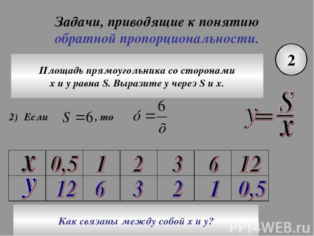 Задачи, приводящие к понятию обратной пропорциональности. 2 Площадь прямоугольника со сторонами x и y равна S. Выразите у через S и х. Как связаны между собой х и у?