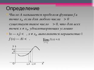 Определение ЧислоА называется пределом функцииfв точкеx0,если для любого чи