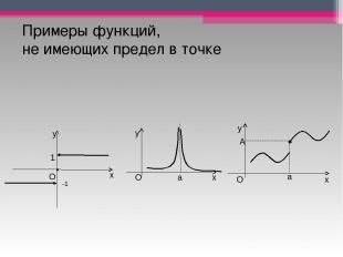 Примеры функций, не имеющих предел в точке