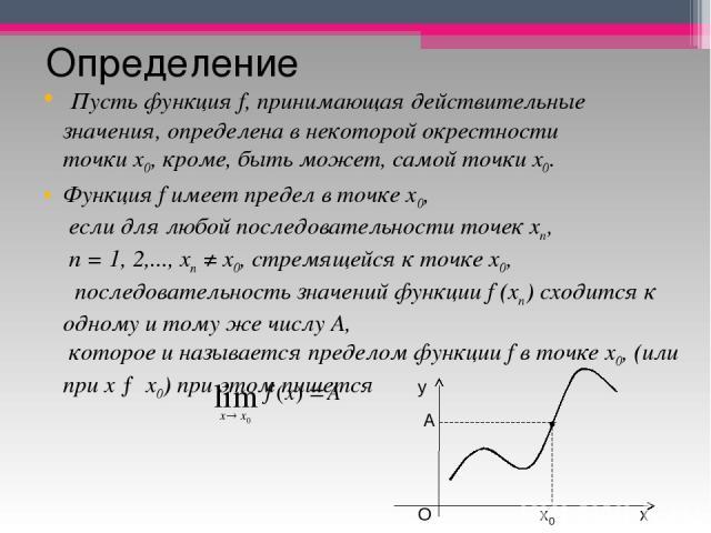 Определение Пусть функцияf, принимающая действительные значения, определена в некоторой окрестности точкиx0,кроме, быть может, самой точкиx0. Функцияfимеет предел в точкеx0, если для любой последовательности точекxn, n=1, 2,...,xn≠x0…
