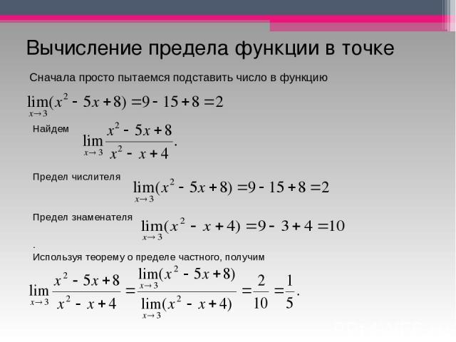 Вычисление предела функции в точке Найдем Предел числителя Предел знаменателя . Используя теорему о пределе частного, получим Сначала просто пытаемся подставить число в функцию
