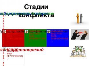 Стадии конфликта