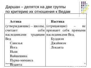 Фадеева В.Н. * Даршан – делятся на две группы по критерию их отношения к Ведам А
