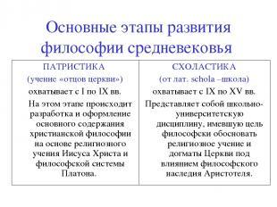 Основные этапы развития философии средневековья ПАТРИСТИКА (учение «отцов церкви