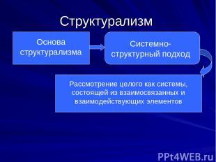 Структурализм Основа структурализма Системно-структурный подход Рассмотрение цел