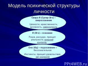 Модель психической структуры личности Сверх-Я (Супер-Эго) – сверхсознание Ценнос
