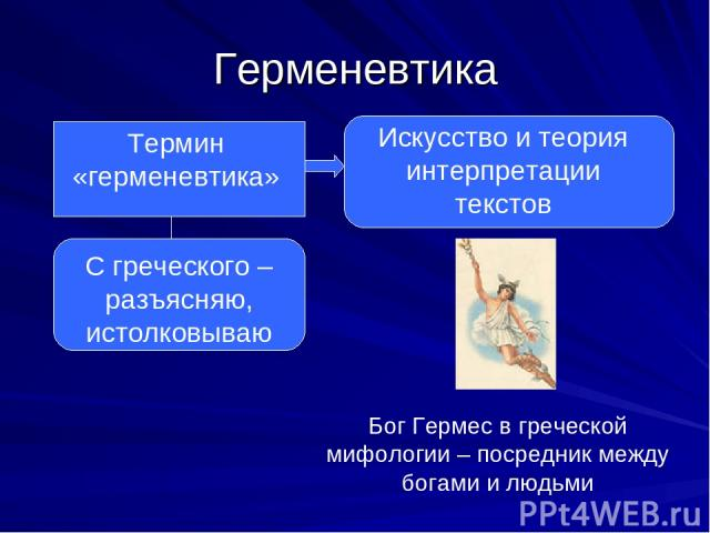 Герменевтика Термин «герменевтика» С греческого – разъясняю, истолковываю Искусство и теория интерпретации текстов Бог Гермес в греческой мифологии – посредник между богами и людьми