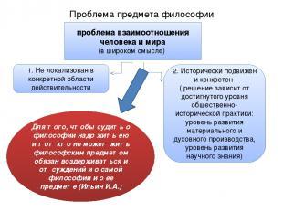 Проблема предмета философии проблема взаимоотношения человека и мира (в широком