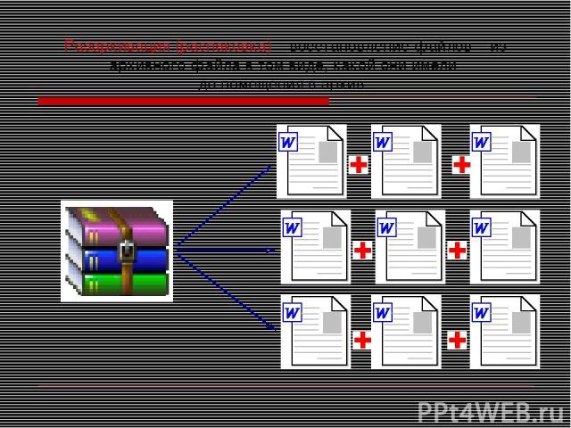 Разархивация (распаковка) – восстановление файлов из архивного файла в том виде, какой они имели до помещения в архив.