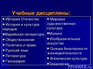 Учебные дисциплины: История Отечества История и культура народов Марийская литер