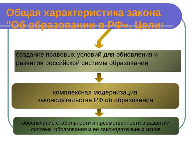 характеристика законов двенадцати таблиц