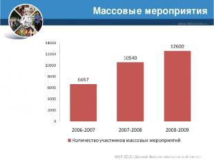Массовые мероприятия www.debcomsk.ru МОУ ДОД «Детский Эколого-биологический Цент