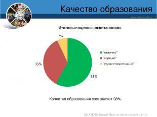Качество образования www.debcomsk.ru МОУ ДОД «Детский Эколого-биологический Цент