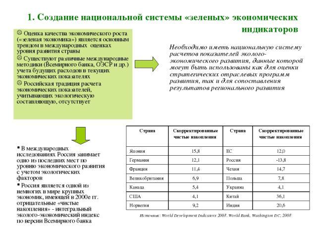 1. Создание национальной системы «зеленых» экономических индикаторов Оценка качества экономического роста («зеленая экономика») является основным трендом в международных оценках уровня развития страны Существуют различные международные методики (Все…