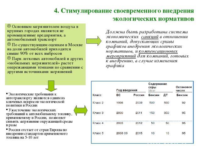 4. Стимулирование своевременного внедрения экологических нормативов Основным загрязнителем воздуха в крупных городах являются не промышленные предприятия, а автомобильный транспорт По существующим оценкам в Москве на долю автомобилей приходится свыш…