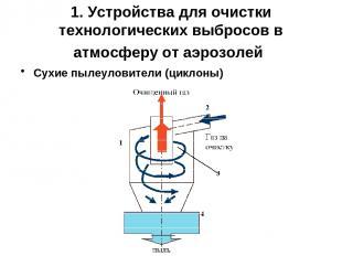 1. Устройства для очистки технологических выбросов в атмосферу от аэрозолей Сухи