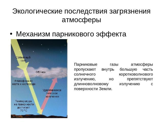 Экологические последствия загрязнения атмосферы Механизм парникового эффекта Парниковые газы атмосферы пропускают внутрь большую часть солнечного коротковолнового излучению, но препятствуют длинноволновому излучению с поверхности Земли.