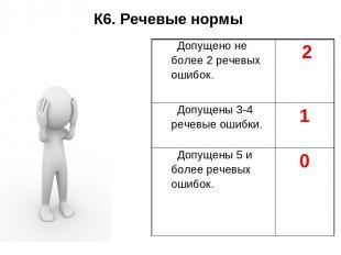 К6. Речевые нормы Допущено не более 2 речевых ошибок. 2 Допущены 3-4 речевые ош