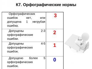 К7. Орфографические нормы Орфографических ошибок нет, или допущена 1 негрубая ош
