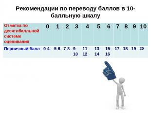 Рекомендации по переводу баллов в 10-балльную шкалу Отметка по десятибалльной си