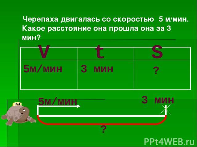 Решение задач на деление 3 класс