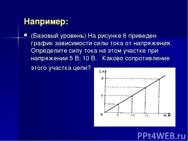 Например: (Базовый уровень) На рисунке 6 приведен график зависимости силы тока от напряжения. Определите силу тока на этом участке при напряжении 5 В; 10 В. Каково сопротивление этого участка цепи?
