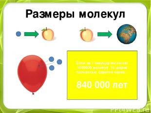 Размеры молекул Если за 1 секунду вылетает 1000000 молекул, то шарик полностью с