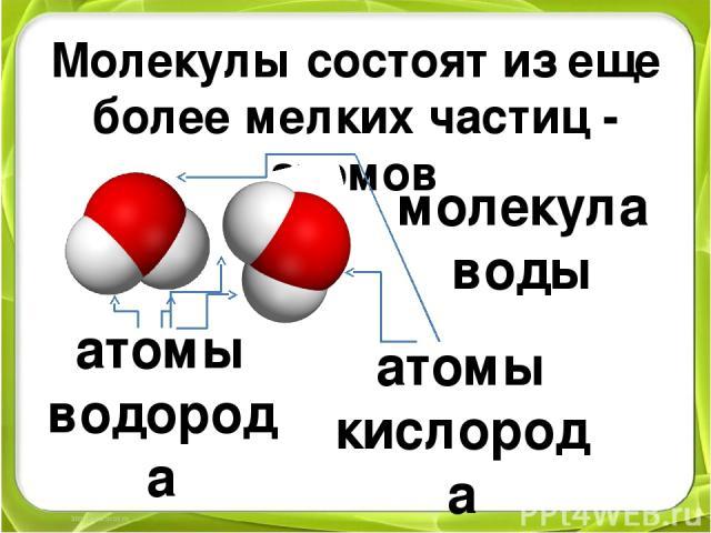 Молекулы состоят из еще более мелких частиц - атомов молекула воды атомы водорода атомы кислорода