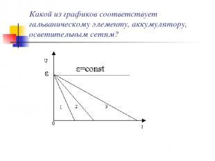 Какой из графиков соответствует гальваническому элементу, аккумулятору, осветите