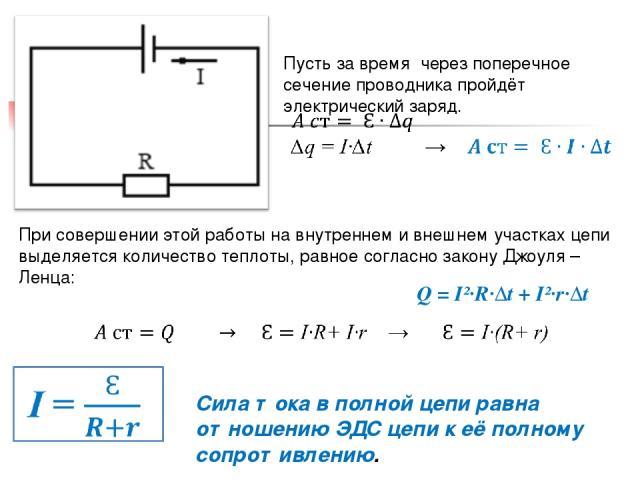 Пусть за время через поперечное сечение проводника пройдёт электрический заряд. При совершении этой работы на внутреннем и внешнем участках цепи выделяется количество теплоты, равное согласно закону Джоуля – Ленца: Q = I²∙R∙∆t + I²∙r∙∆t Cила тока в …