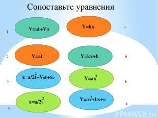 V=at+Vo Y=kx+b V=at Y=kx 2 Y=ax+bx+c 2 x=a/2t 2 Y=ax 2 Сопоставьте уравнения x=a