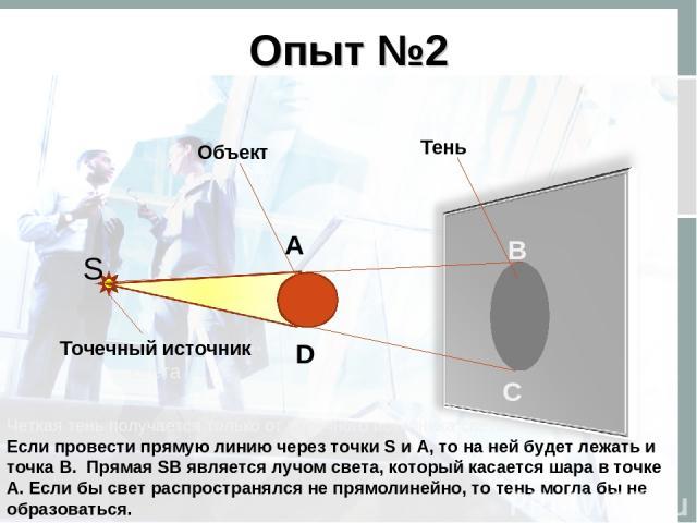 Опыт №2 S A B C D Тень Объект Точечный источник света Четкая тень получается только от точечного источника света. Если провести прямую линию через точки S и A, то на ней будет лежать и точка B. Прямая SB является лучом света, который касается шара в…