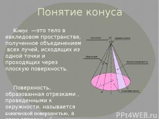 Понятие конуса Конус—этотелов евклидовом пространстве, полученноеобъединени