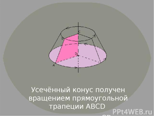 Усечённый конус получен вращением прямоугольной трапеции АВСD вокруг стороны CD.