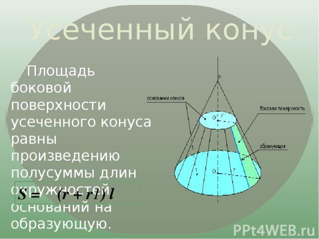 Усеченный конус Площадь боковой поверхности усеченного конуса равны произведению полусуммы длин окружностей оснований на образующую. S = π (r + r1) l