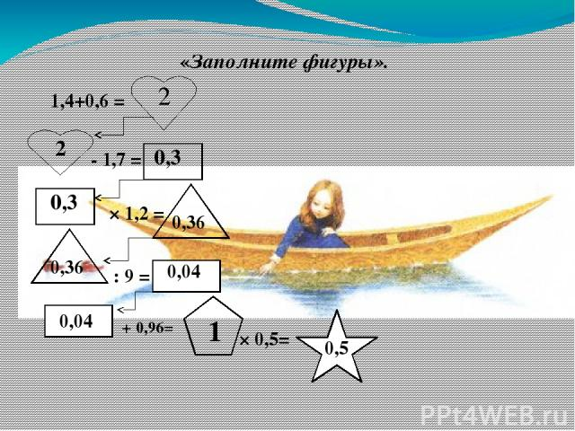 «Заполните фигуры». 1,4+0,6 = - 1,7 = × 1,2 = : 9 = + 0,96= × 0,5= 2 2 0,3 0,3 0,36 0,36 0,04 0,04 1 0,5