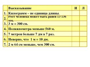 7. 6. 5. 4. 3. 2. 1. 2 м 64 см меньше, чем 300 см. Неверно, что 1 м = 10 дм. 7 м
