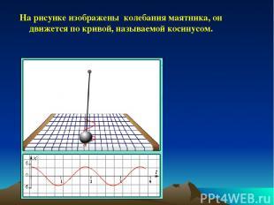 На рисунке изображены колебания маятника, он движется по кривой, называемой коси